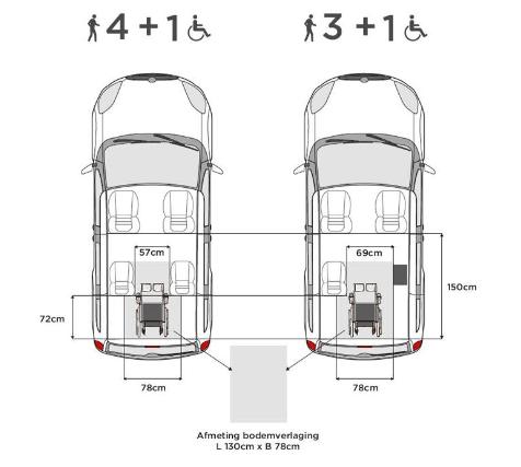 Afmetingen zonnebloemauto Fiat Doblo en Opel Combo