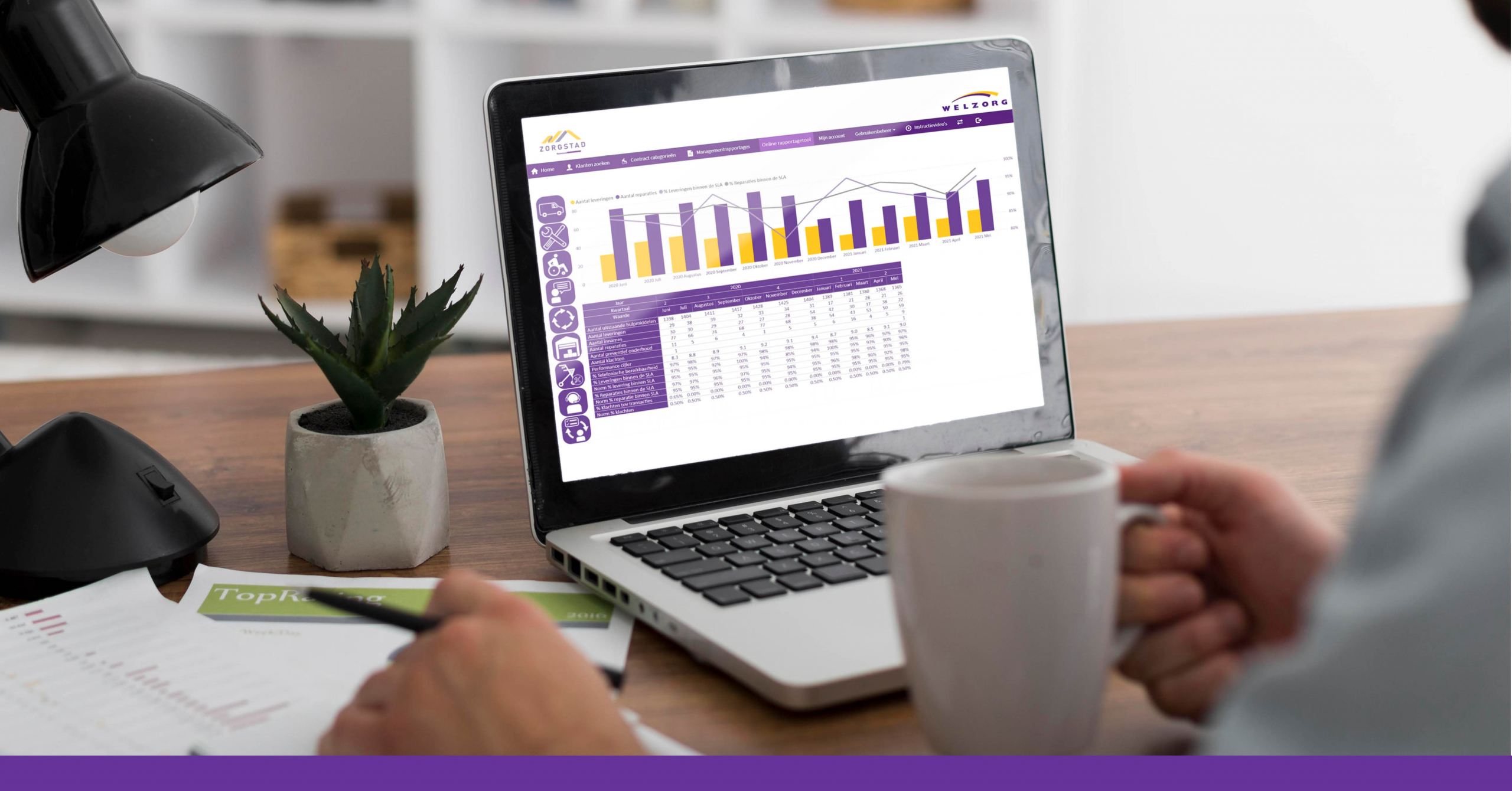 Welzorg Online Rapportagetool innovatie managementrapportage Wmo 2